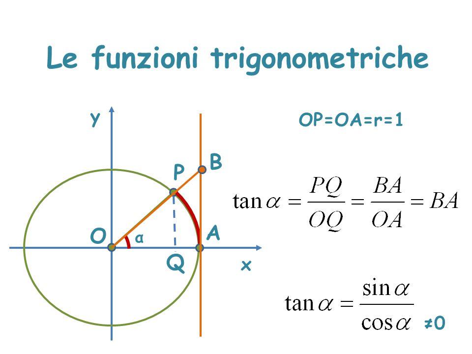 Le funzioni trigonometriche x y OP=OA=r=1 P A α O B Q ≠0
