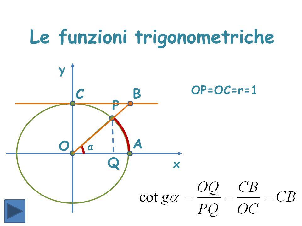 Le funzioni trigonometriche x y OP=OC=r=1 P A α O B Q C