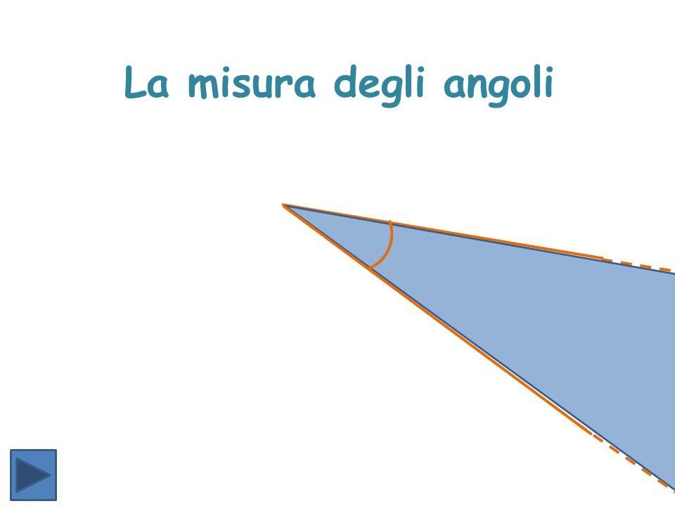 La misura degli angoli