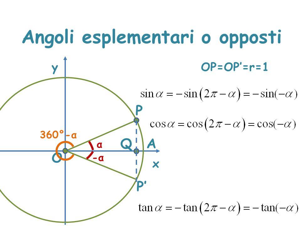 Angoli esplementari o opposti x y P A α O Q P' 360°-α OP=OP'=r=1 PQ=P'Q OQ -α-α