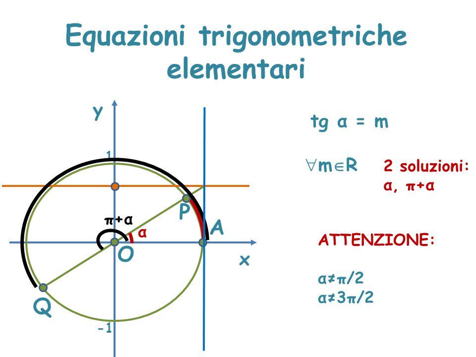 Equazioni trigonometriche elementari x y tg α = m P A α O Q 1 mRmR 2 soluzioni: α, π+α π+α ATTENZIONE: α≠π/2 α≠3π/2