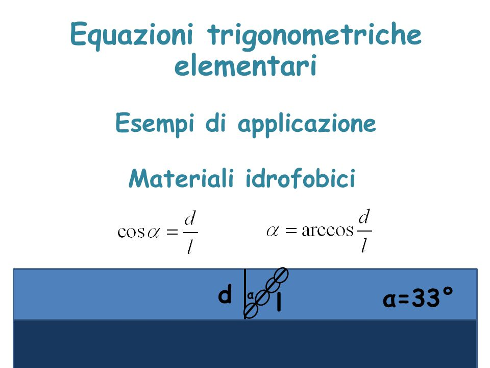Esempi di applicazione Materiali idrofobici d l α=33° α