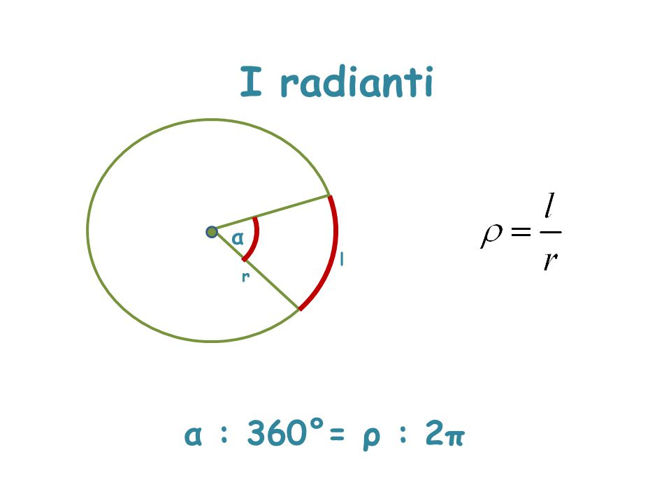 I radianti r l α α : 360°= ρ : 2π