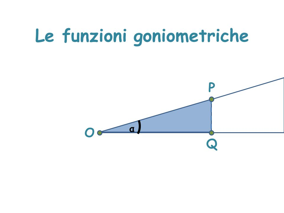 Angoli fondamentali x y OP=r=1 P A α=60° O Q α=60°= π/3 OQ=OP/2 30°