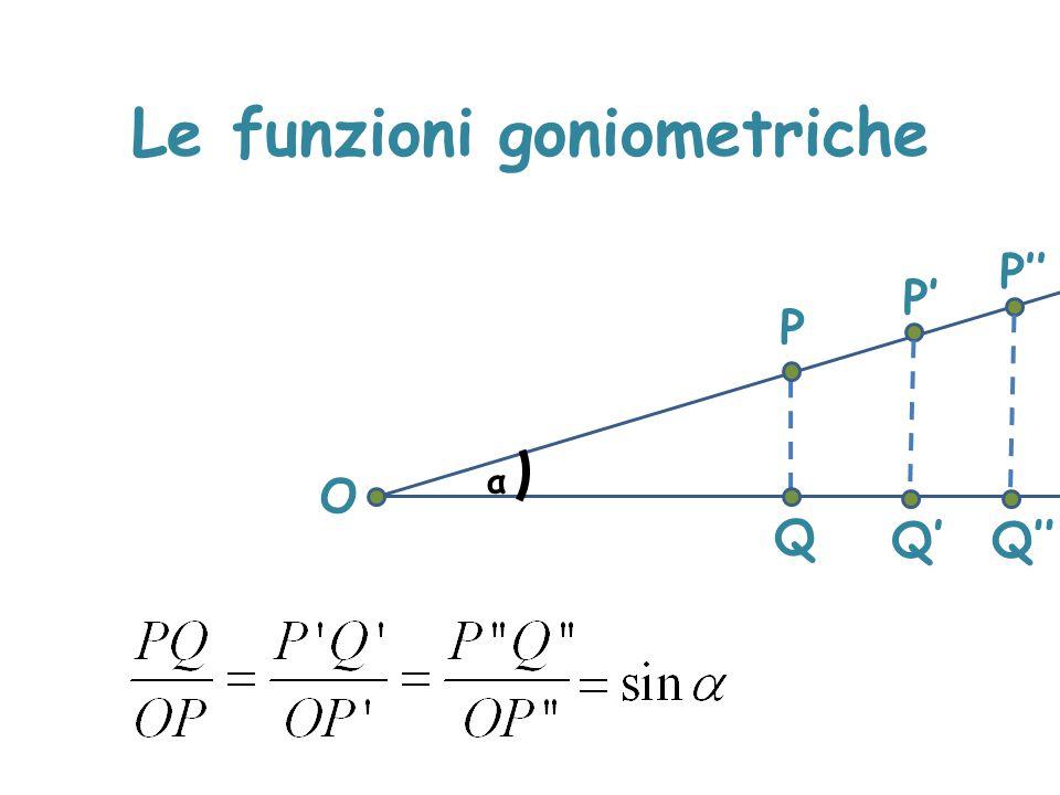 Angoli complementari x y P A α O Q P' Q' 90°-α OP=OP'=r=1 PQ=OQ' OQ=P'Q'