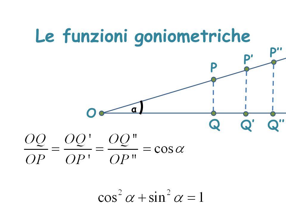 Equazioni trigonometriche lineari in seno e coseno c=0 a≠0  b≠0 ≠0 perché altrimenti sinx=±1 e a=0 contro l'hp.