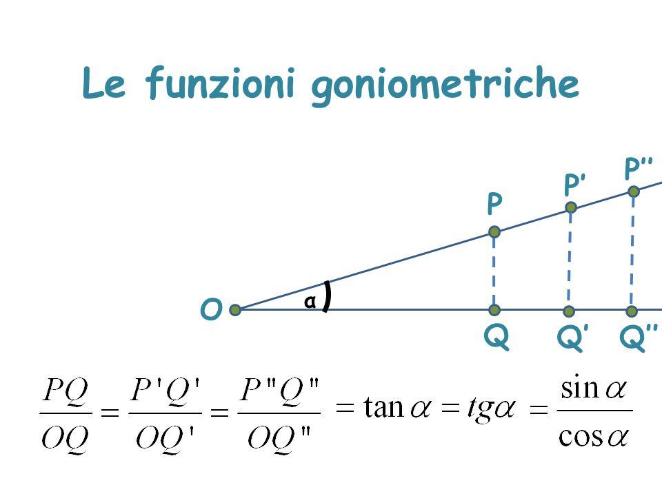Angoli supplementari x y P A α O Q P' Q' 180°-α OP=OP'=r=1 PQ=P'Q' OQ=OQ'