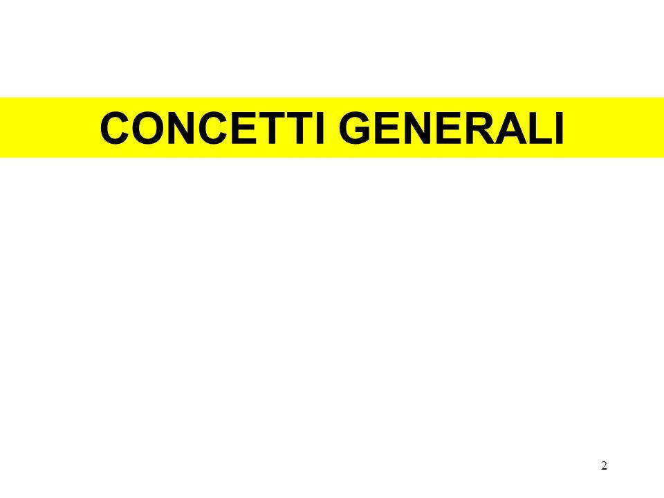 CONCETTI GENERALI 2