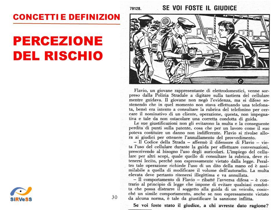PERCEZIONE DEL RISCHIO CONCETTI E DEFINIZIONI SiRVeSS 30
