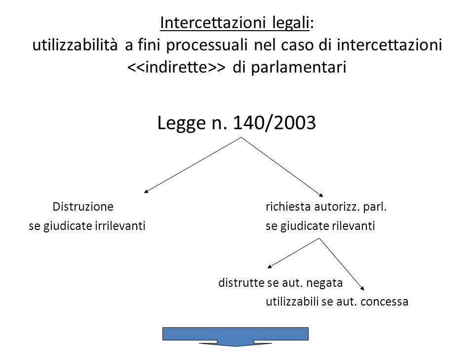 Intercettazioni legali: utilizzabilità a fini processuali nel caso di intercettazioni > di parlamentari Legge n. 140/2003 Distruzione richiesta autori