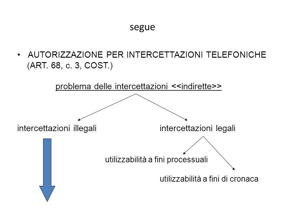 segue AUTORIZZAZIONE PER INTERCETTAZIONI TELEFONICHE (ART. 68, c. 3, COST.) problema delle intercettazioni > intercettazioni illegaliintercettazioni l