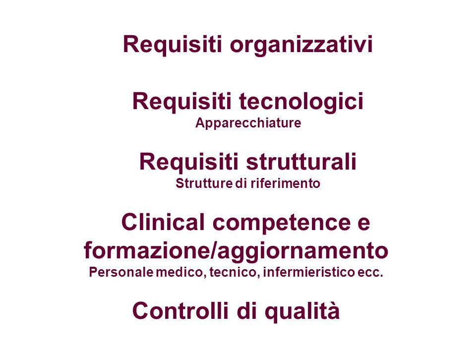 Requisiti organizzativi Requisiti tecnologici Apparecchiature Requisiti strutturali Strutture di riferimento Clinical competence e formazione/aggiornamento Personale medico, tecnico, infermieristico ecc.