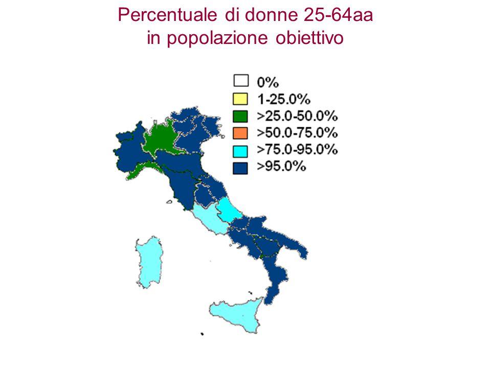 Percentuale di donne 25-64aa in popolazione obiettivo 2011