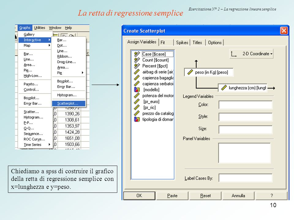 10 Esercitazione N° 2 – La regressione lineare semplice Chiediamo a spss di costruire il grafico della retta di regressione semplice con x=lunghezza e