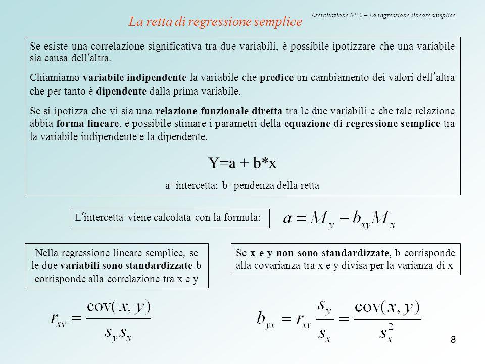 9 Esercitazione N° 2 – La regressione lineare semplice Intercetta (a) e pendenza (b) risultano significativamente diversi da zero: entrambi i p-values<0.05 Si noti che la pendenza standardizzata corrisponde alla corr(x,y).