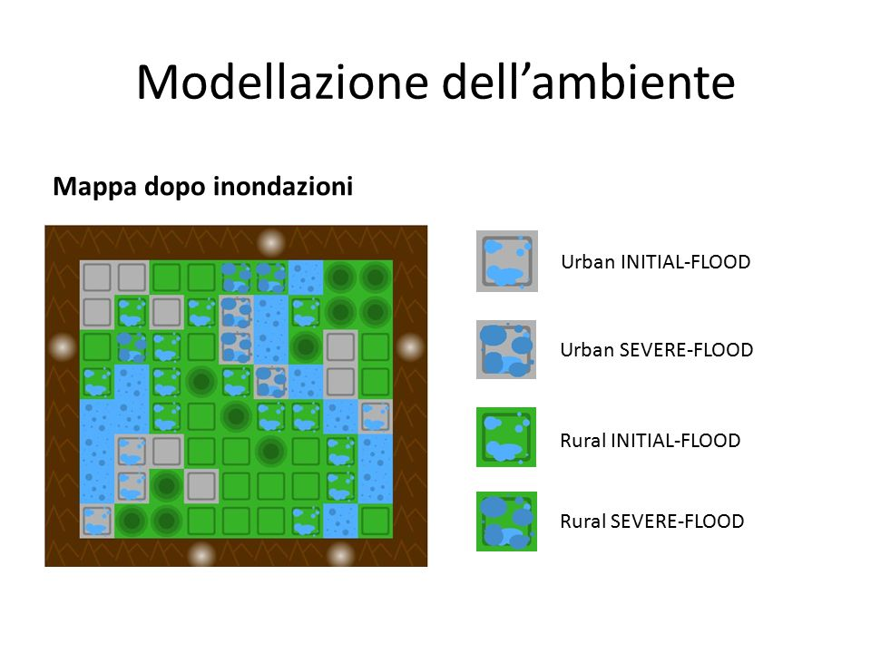 Modellazione dell'ambiente Mappa dopo inondazioni Urban INITIAL-FLOOD Urban SEVERE-FLOOD Rural INITIAL-FLOOD Rural SEVERE-FLOOD