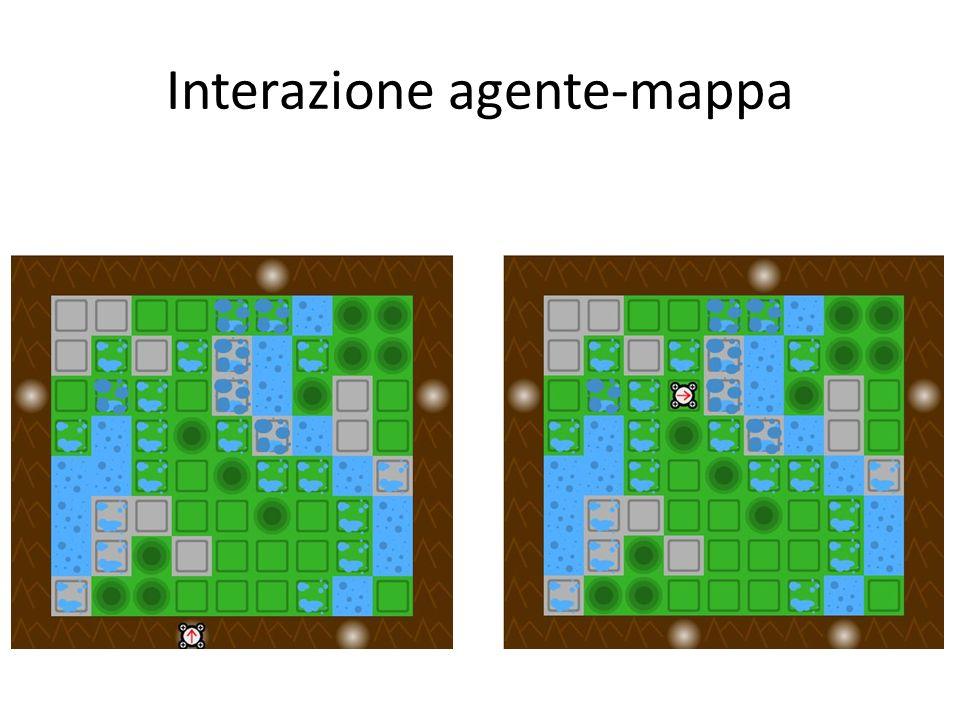 Interazione agente-mappa