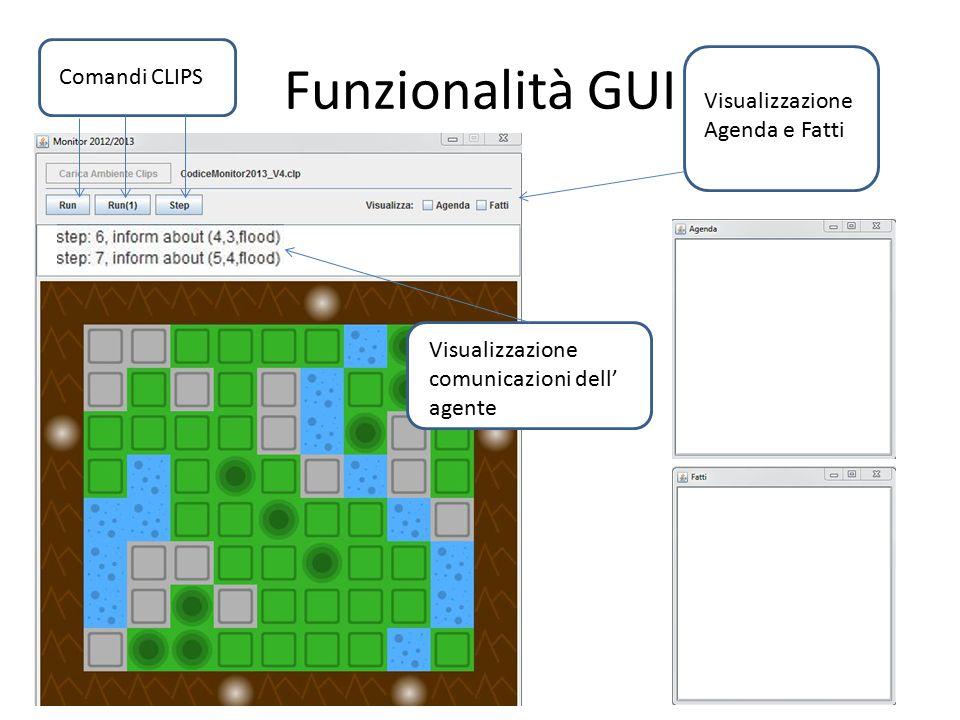 Funzionalità GUI Comandi CLIPS Visualizzazione Agenda e Fatti Visualizzazione comunicazioni dell' agente