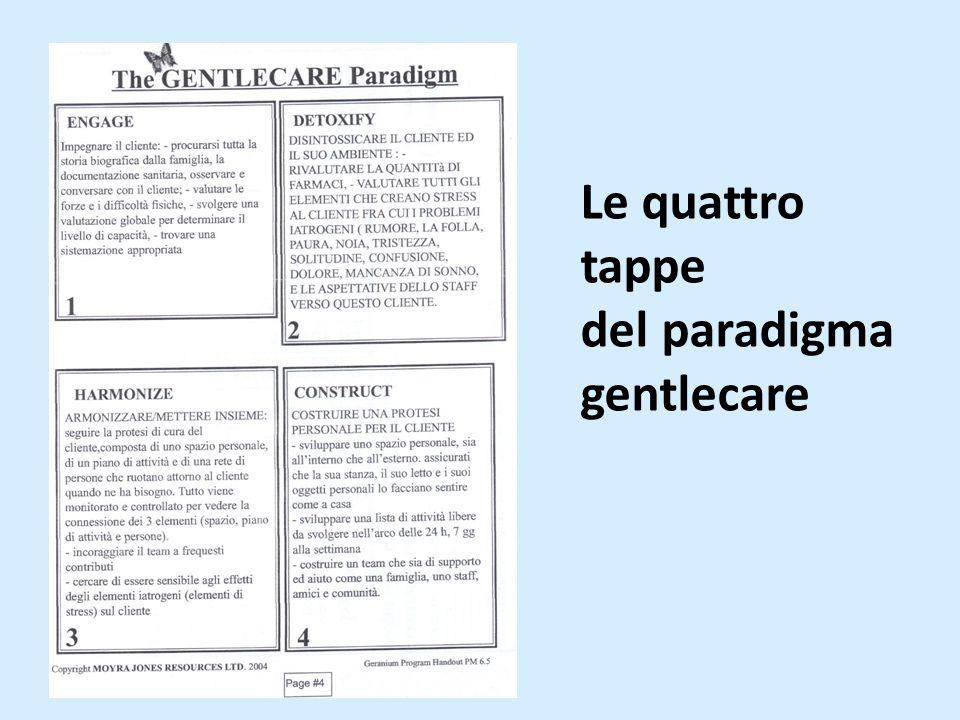 Le quattro tappe del paradigma gentlecare