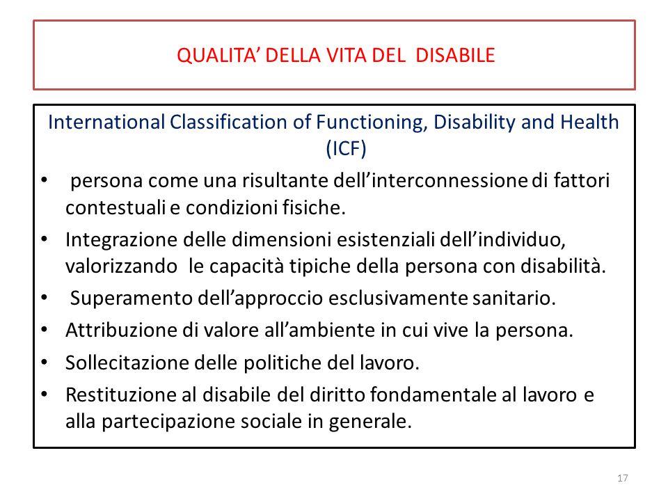 QUALITA' DELLA VITA DEL DISABILE International Classification of Functioning, Disability and Health (ICF) persona come una risultante dell'interconnes