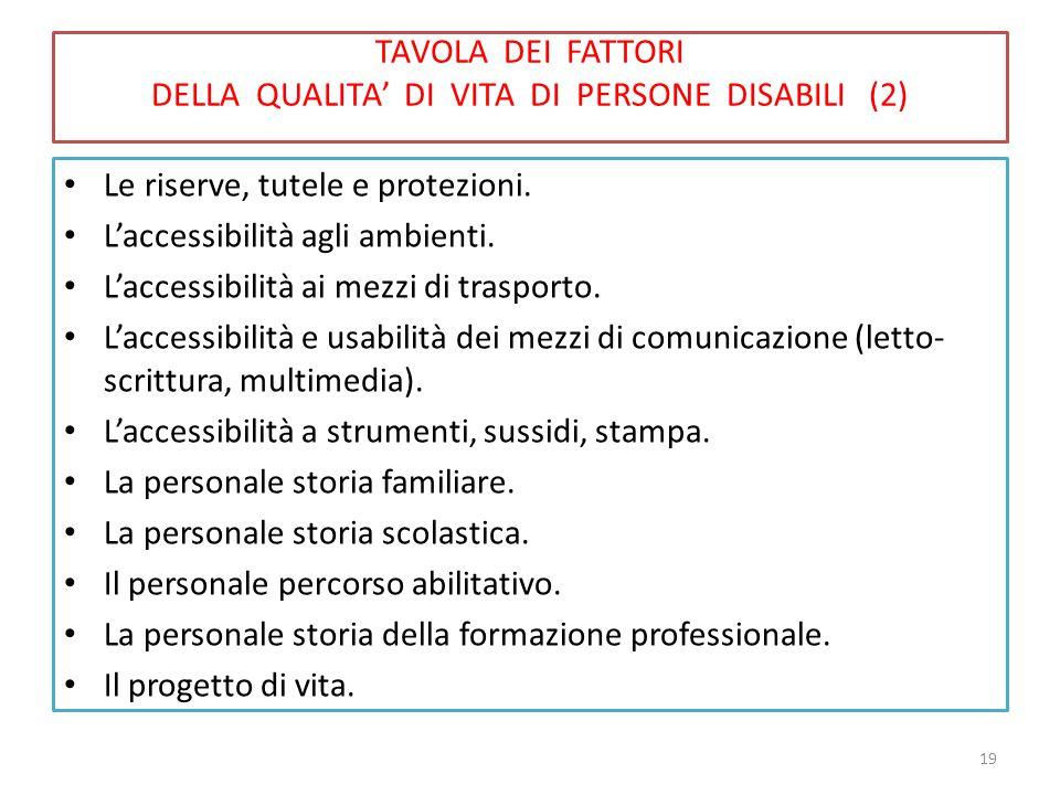 TAVOLA DEI FATTORI DELLA QUALITA' DI VITA DI PERSONE DISABILI (2) Le riserve, tutele e protezioni. L'accessibilità agli ambienti. L'accessibilità ai m