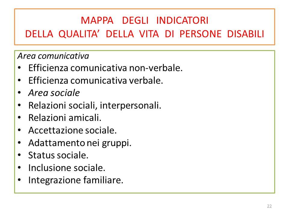 MAPPA DEGLI INDICATORI DELLA QUALITA' DELLA VITA DI PERSONE DISABILI Area comunicativa Efficienza comunicativa non-verbale. Efficienza comunicativa ve