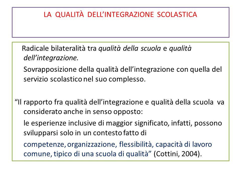 LA QUALITÀ DELL'INTEGRAZIONE SCOLASTICA Radicale bilateralità tra qualità della scuola e qualità dell'integrazione. Sovrapposizione della qualità dell