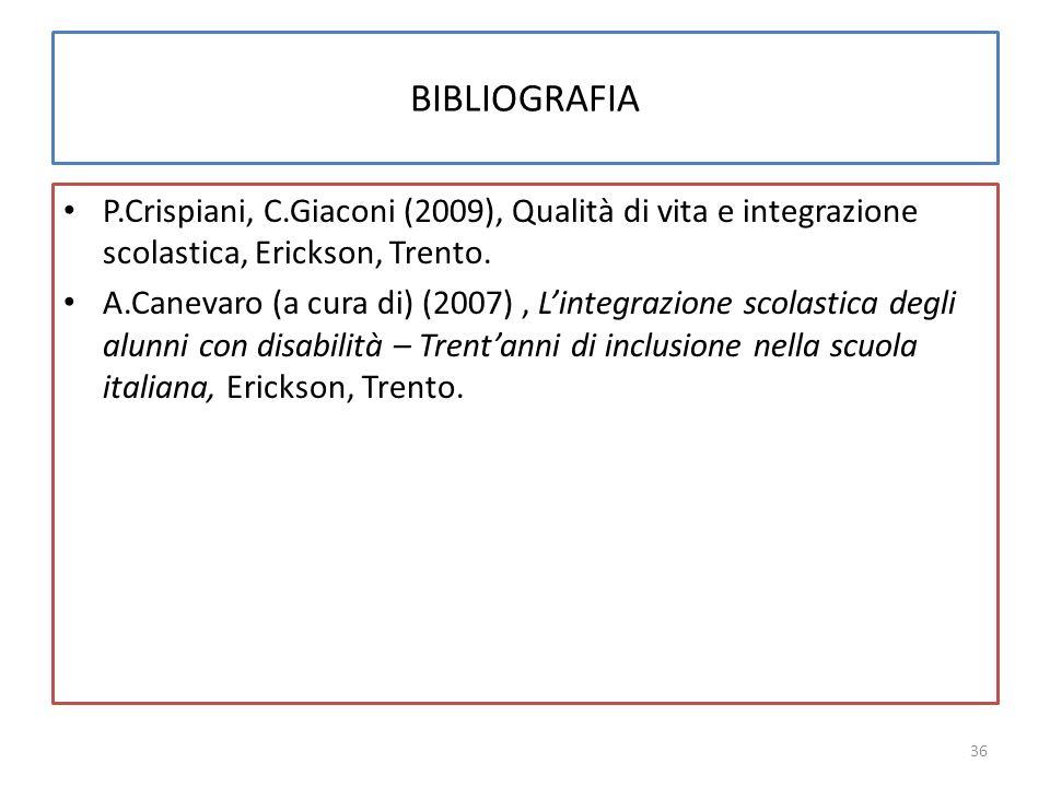 BIBLIOGRAFIA P.Crispiani, C.Giaconi (2009), Qualità di vita e integrazione scolastica, Erickson, Trento. A.Canevaro (a cura di) (2007), L'integrazione