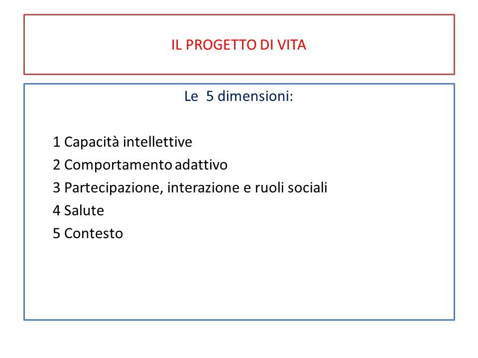 IL PROGETTO DI VITA Le 5 dimensioni: 1 Capacità intellettive 2 Comportamento adattivo 3 Partecipazione, interazione e ruoli sociali 4 Salute 5 Contest