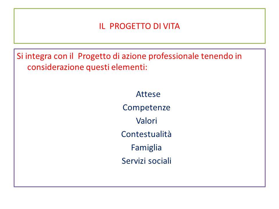 IL PROGETTO DI VITA Si integra con il Progetto di azione professionale tenendo in considerazione questi elementi: Attese Competenze Valori Contestuali
