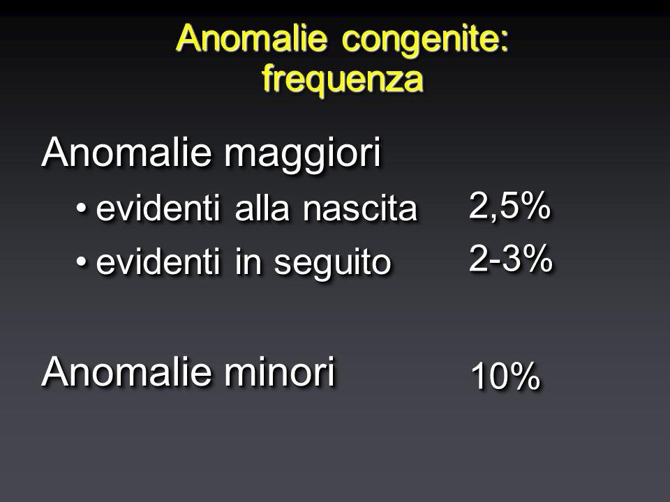 Anomalie congenite: frequenza Anomalie maggiori evidenti alla nascitaevidenti alla nascita evidenti in seguitoevidenti in seguito Anomalie minori Anomalie maggiori evidenti alla nascitaevidenti alla nascita evidenti in seguitoevidenti in seguito Anomalie minori 2,5%2-3%10%