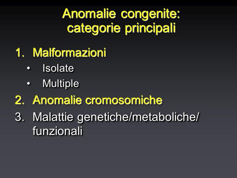 Anomalie congenite: categorie principali 1.Malformazioni IsolateIsolate MultipleMultiple 2.Anomalie cromosomiche 3.Malattie genetiche/metaboliche/ fun