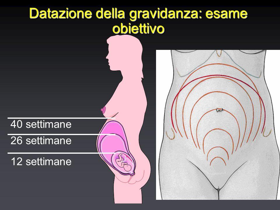 Datazione della gravidanza: esame obiettivo 12 settimane 26 settimane 40 settimane