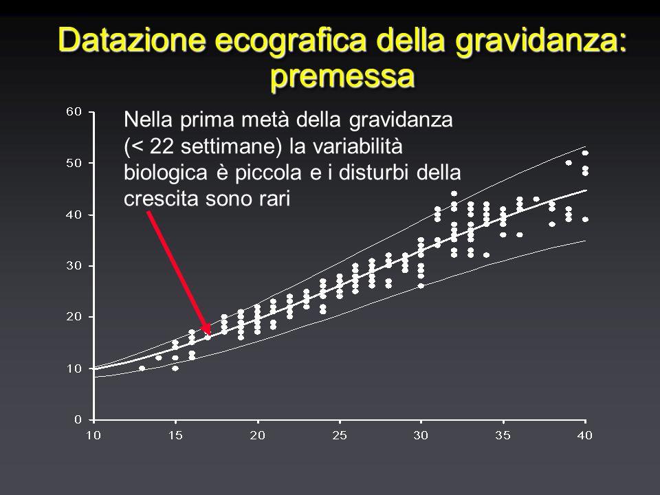 Datazione ecografica della gravidanza: premessa Nella prima metà della gravidanza (< 22 settimane) la variabilità biologica è piccola e i disturbi della crescita sono rari