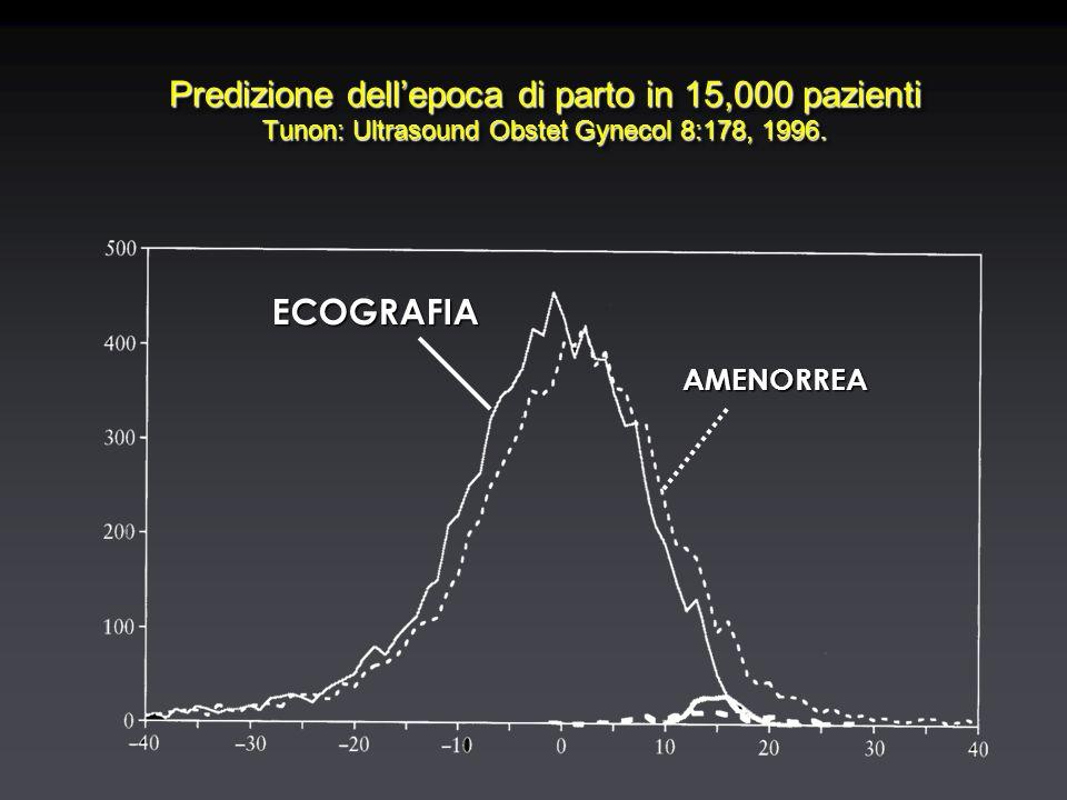 Predizione dell'epoca di parto in 15,000 pazienti Tunon: Ultrasound Obstet Gynecol 8:178, 1996. ECOGRAFIA AMENORREA