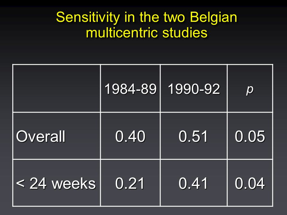 Sensitivity in the two Belgian multicentric studies 1984-891990-92p Overall0.400.510.05 < 24 weeks 0.210.410.04