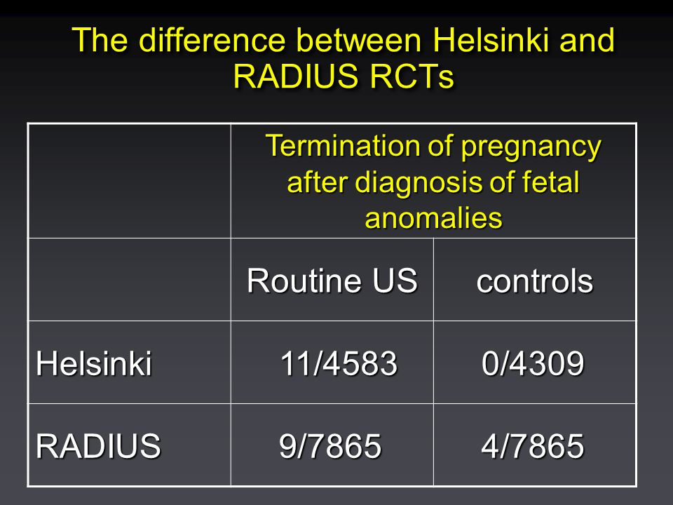 The difference between Helsinki and RADIUS RCTs Termination of pregnancy after diagnosis of fetal anomalies Routine US controls Helsinki11/45830/4309