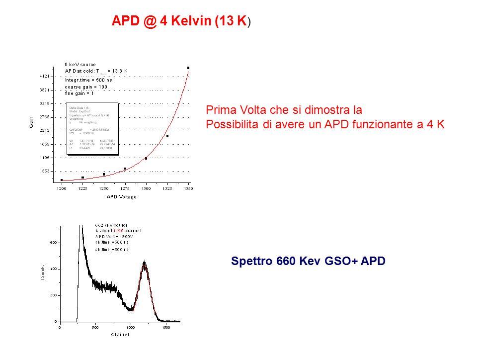 APD @ 4 Kelvin (13 K ) Prima Volta che si dimostra la Possibilita di avere un APD funzionante a 4 K Spettro 660 Kev GSO+ APD