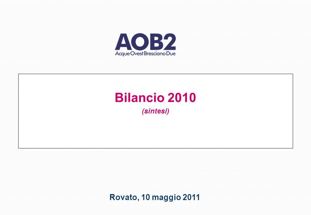 Bilancio 2010 (sintesi) Rovato, 10 maggio 2011
