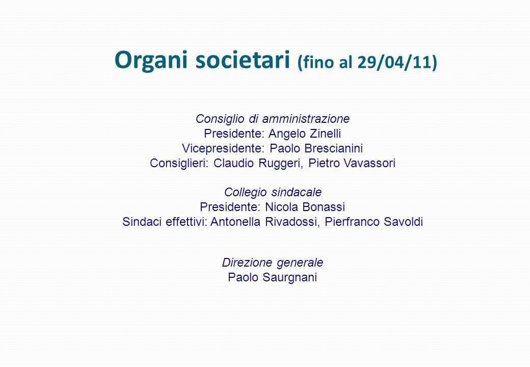 Consiglio di amministrazione Presidente: Angelo Zinelli Vicepresidente: Paolo Brescianini Consiglieri: Claudio Ruggeri, Pietro Vavassori Collegio sind