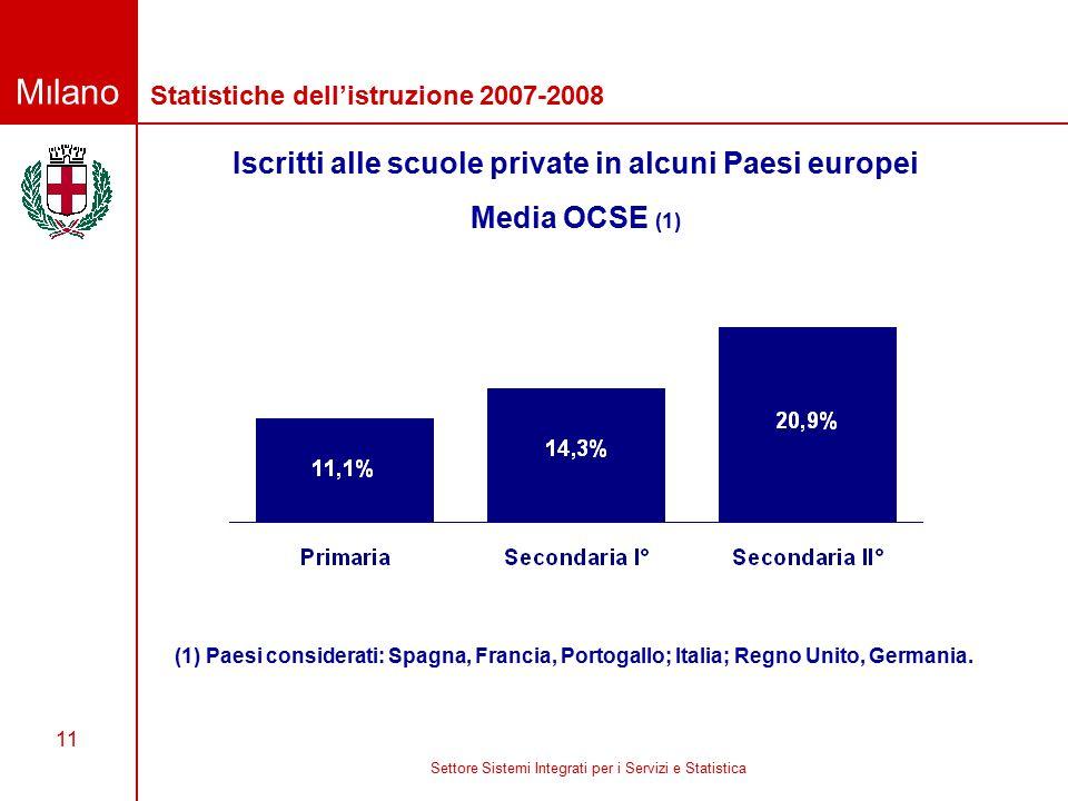 Milano Settore Sistemi Integrati per i Servizi e Statistica 11 Iscritti alle scuole private in alcuni Paesi europei Statistiche dell'istruzione 2007-2008 Media OCSE (1) (1) Paesi considerati: Spagna, Francia, Portogallo; Italia; Regno Unito, Germania.