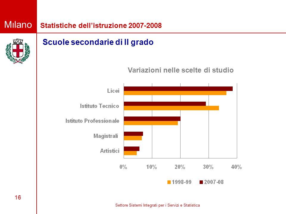 Milano Settore Sistemi Integrati per i Servizi e Statistica 16 Statistiche dell'istruzione 2007-2008 Scuole secondarie di II grado Variazioni nelle sc