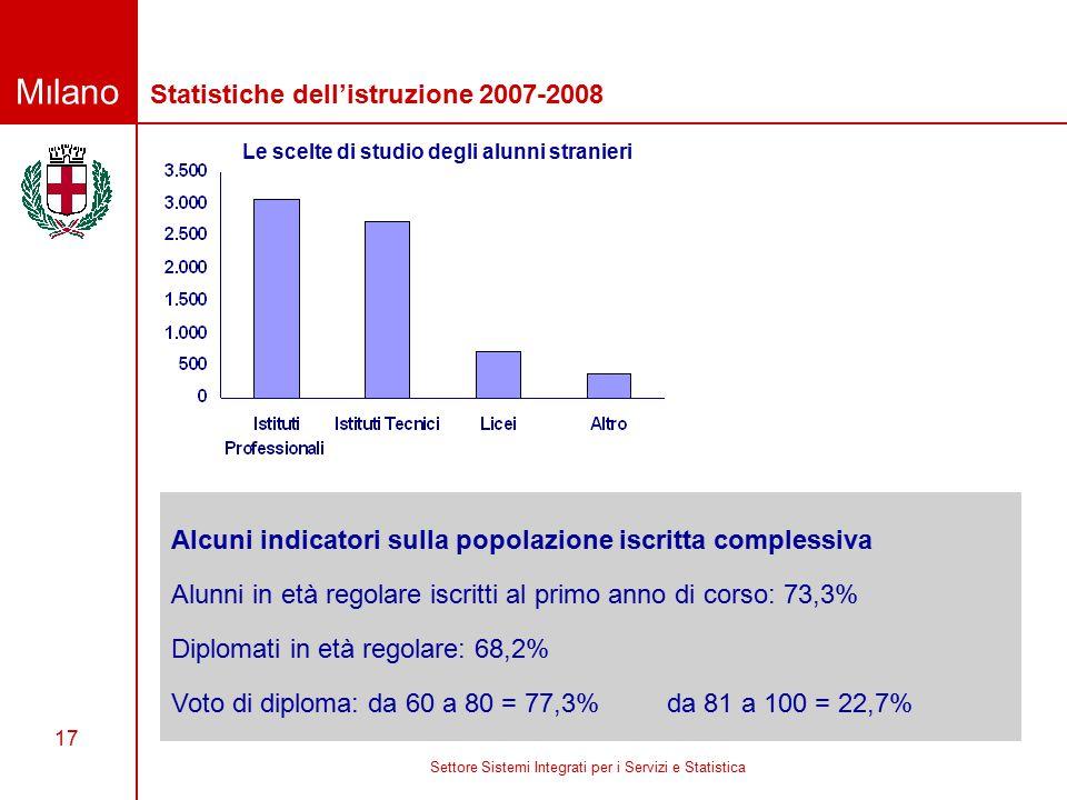 Milano Settore Sistemi Integrati per i Servizi e Statistica 17 Statistiche dell'istruzione 2007-2008 Le scelte di studio degli alunni stranieri Alcuni indicatori sulla popolazione iscritta complessiva Alunni in età regolare iscritti al primo anno di corso: 73,3% Diplomati in età regolare: 68,2% Voto di diploma: da 60 a 80 = 77,3% da 81 a 100 = 22,7%