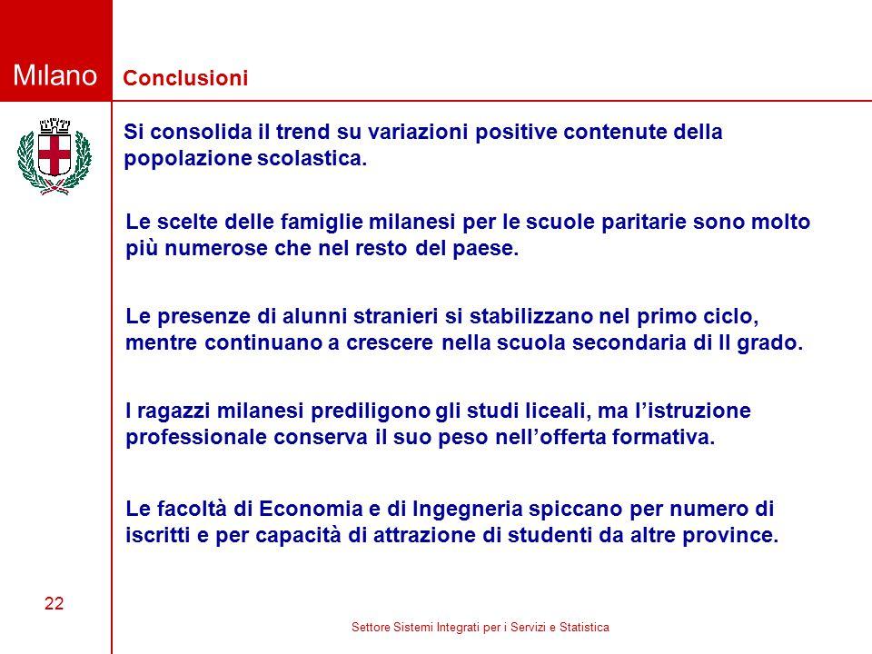 Milano Settore Sistemi Integrati per i Servizi e Statistica 22 Si consolida il trend su variazioni positive contenute della popolazione scolastica. Co