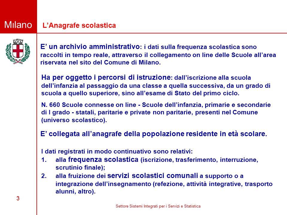 Milano Settore Sistemi Integrati per i Servizi e Statistica 3 L'Anagrafe scolastica E' un archivio amministrativo : i dati sulla frequenza scolastica