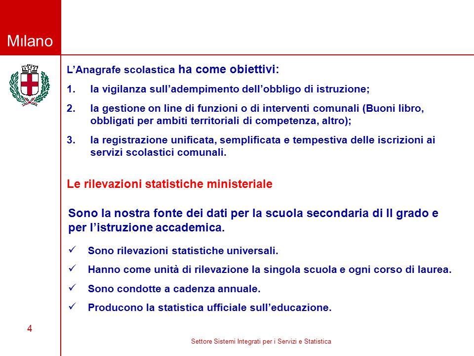 Milano Settore Sistemi Integrati per i Servizi e Statistica 4 L'Anagrafe scolastica ha come obiettivi: 1.la vigilanza sull'adempimento dell'obbligo di