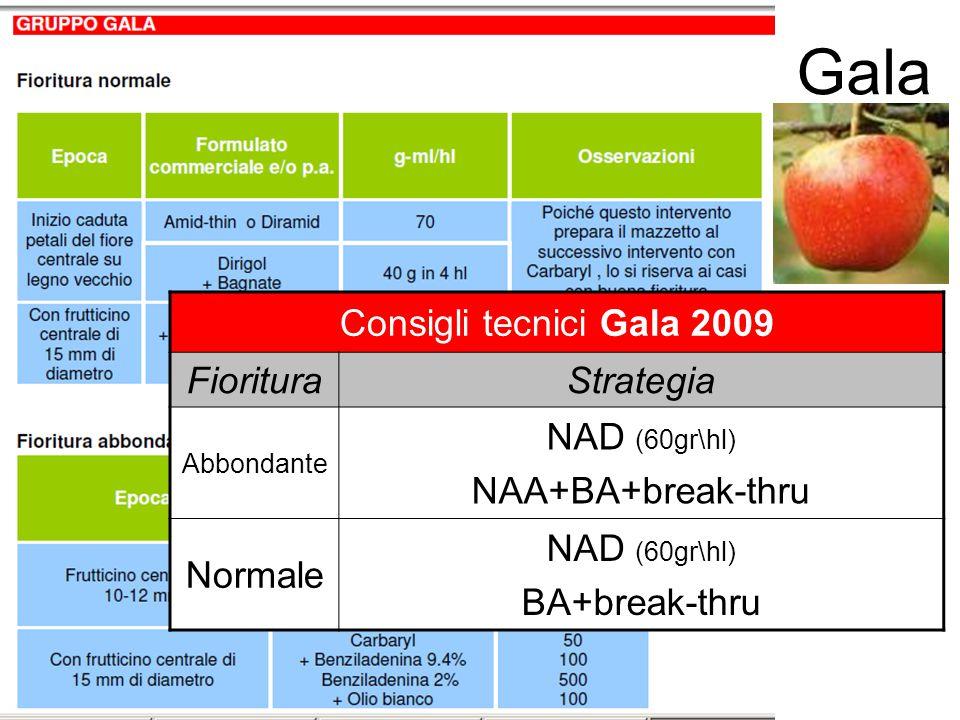 Gala Consigli tecnici Gala 2009 FiorituraStrategia Abbondante NAD (60gr\hl) NAA+BA+break-thru Normale NAD (60gr\hl) BA+break-thru