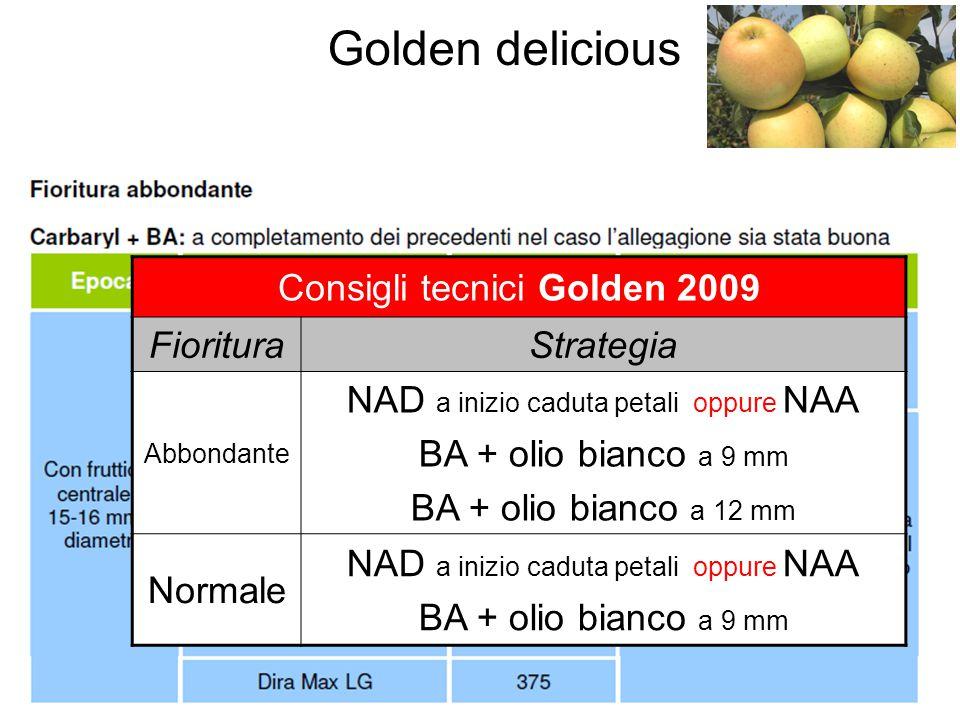 Golden delicious Consigli tecnici Golden 2009 FiorituraStrategia Abbondante NAD a inizio caduta petali oppure NAA BA + olio bianco a 9 mm BA + olio bi