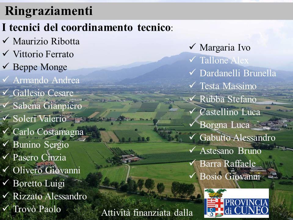 Ringraziamenti I tecnici del coordinamento tecnico : Maurizio Ribotta Vittorio Ferrato Beppe Monge Armando Andrea Gallesio Cesare Sabena Gianpiero Sol
