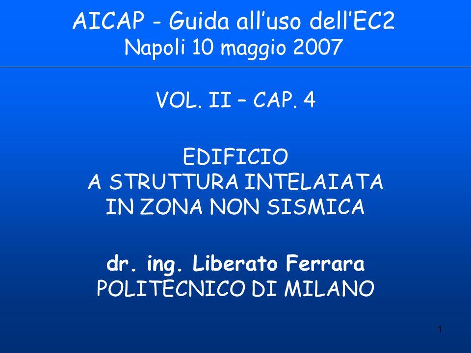 1 VOL. II – CAP. 4 EDIFICIO A STRUTTURA INTELAIATA IN ZONA NON SISMICA dr. ing. Liberato Ferrara POLITECNICO DI MILANO AICAP - Guida all'uso dell'EC2
